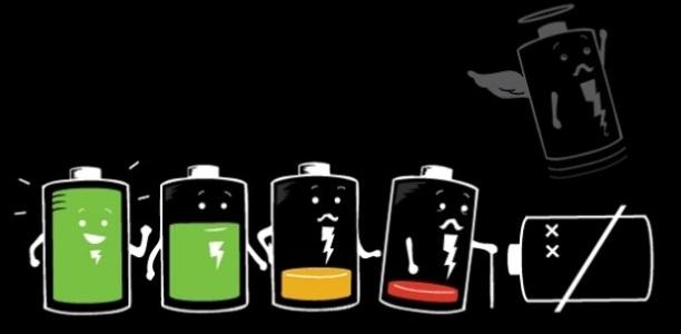 Bateria de Celular Dicas